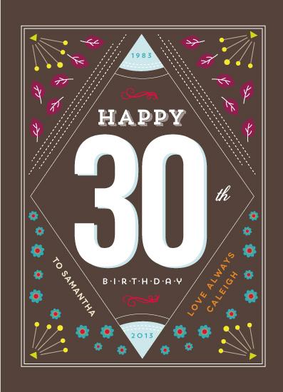 Milestone Birthday Cards – gangcraft.net