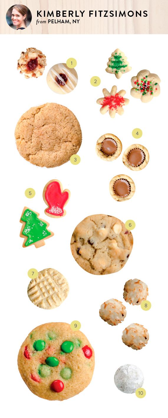 best christmas cookies cookie exchange best christmas cookies ...