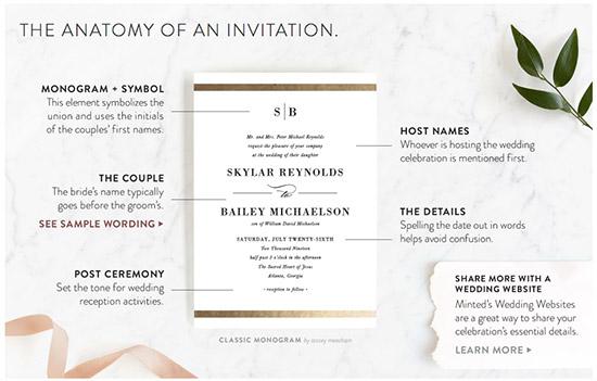 when to send wedding invites